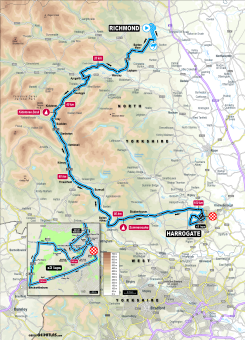UCI 2019 Yorkshire Worlds junior men's road race route map