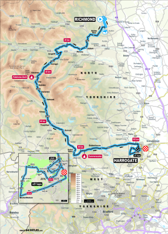 Route map, junior men's road race UCI 2019